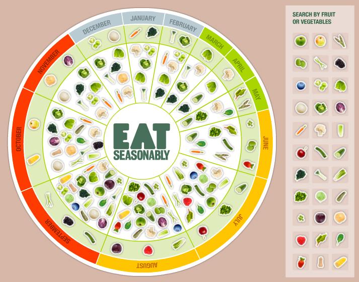 eat-seasonably-calendar.jpg